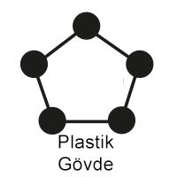 plastikgovde2